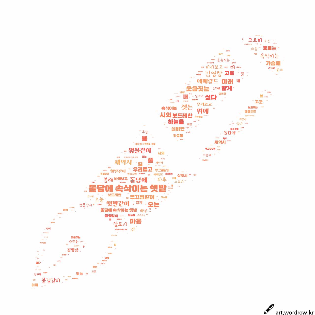워드 클라우드: 돌담에 속삭이는 햇발 [김영랑]-23